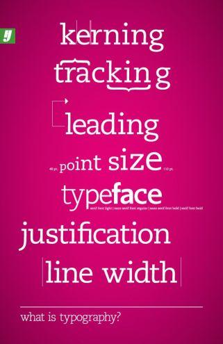 type leading